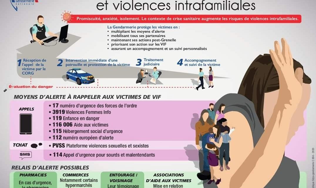 LUTTONS CONTRE LES VIOLENCES INTRAFAMLIALES